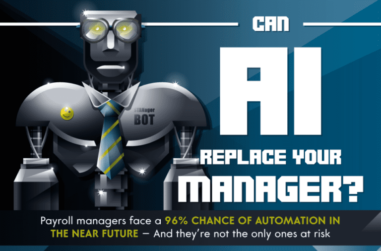 When Will A.I. Replace Your Management Team?
