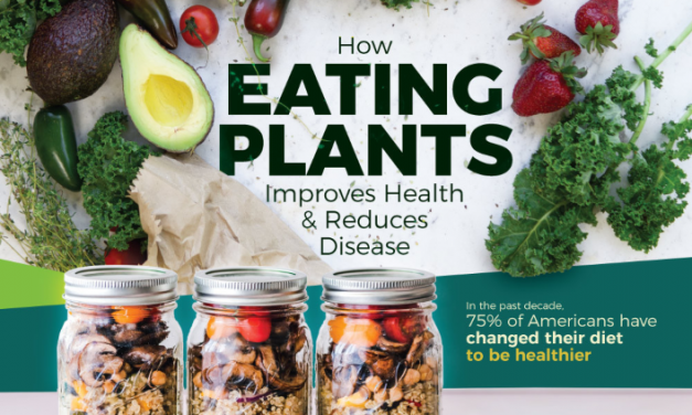 Plant-Based Health is More Than a Diet: It's a Lifestyle