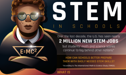 How STEM Transitions Students Into the Workforce