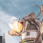 Orlando Theme Parks Poised To Open For The Summer