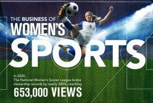 business of women's sports