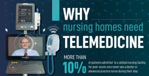 nursing homes need telemedicine
