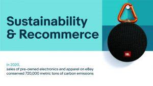 sustainability and commerce
