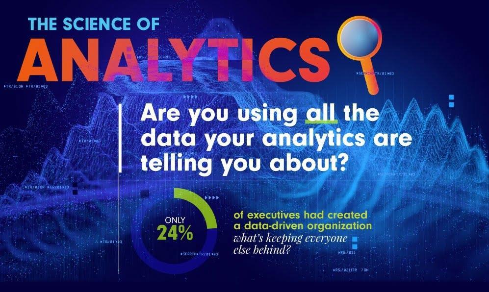 science of analytics